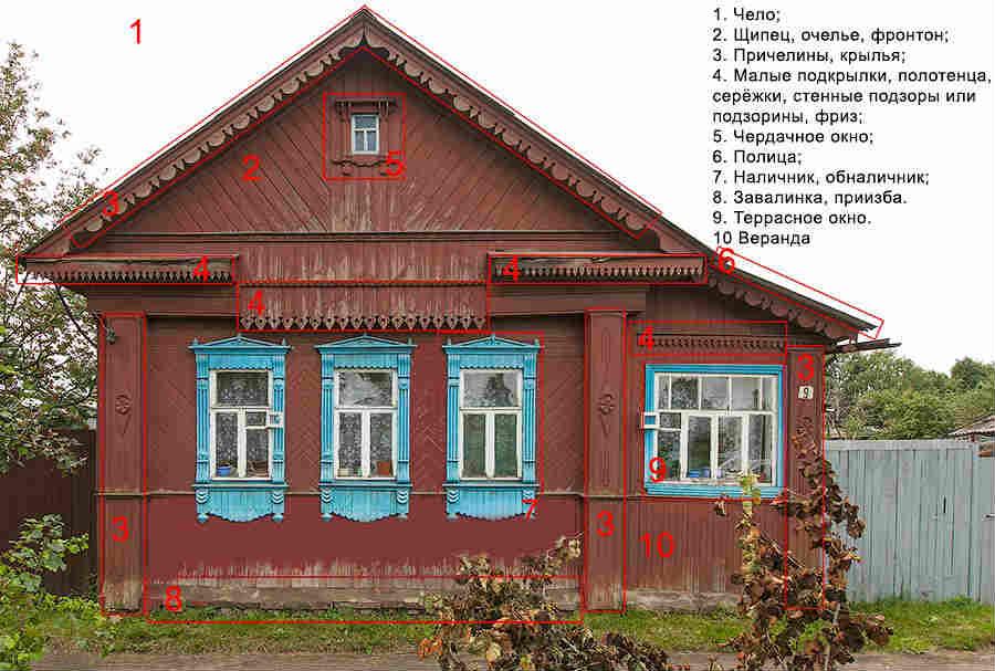 изба русская картинки